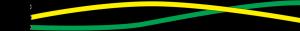 Kabel pro vysoké/nízké teploty pro KFU tenzometry