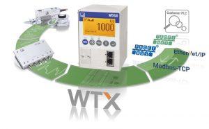 WTX120-konektivita